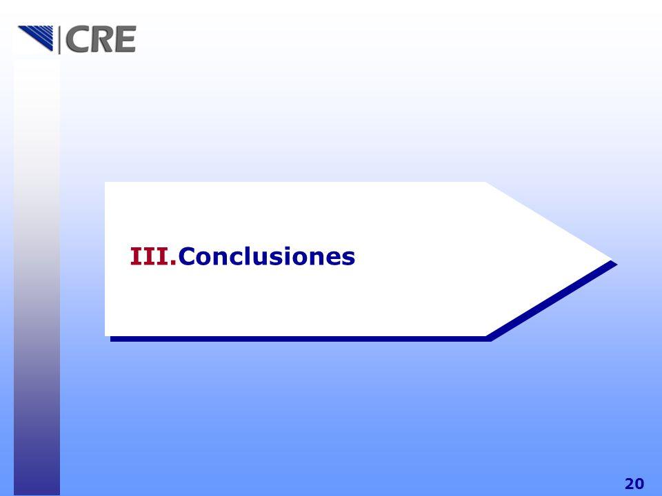 III.Conclusiones 20