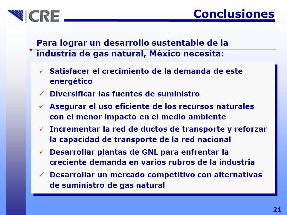 Para lograr un desarrollo sustentable de la industria de gas natural, México necesita: Satisfacer el crecimiento de la demanda de este energético Dive