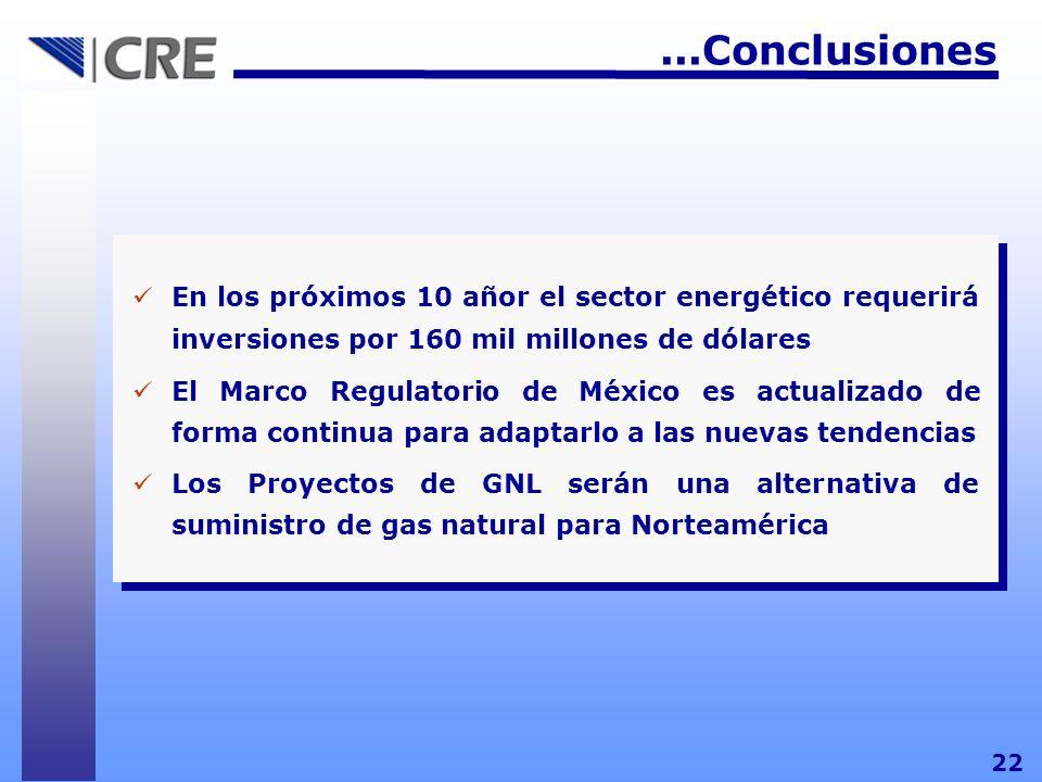 ...Conclusiones 22 En los próximos 10 añor el sector energético requerirá inversiones por 160 mil millones de dólares El Marco Regulatorio de México e
