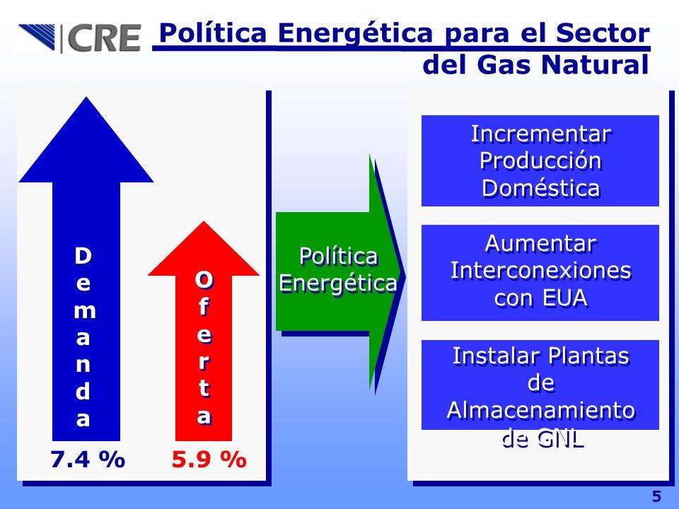 Política Energética para el Sector del Gas Natural 5 Incrementar Producción Doméstica Aumentar Interconexiones con EUA Instalar Plantas de Almacenamie