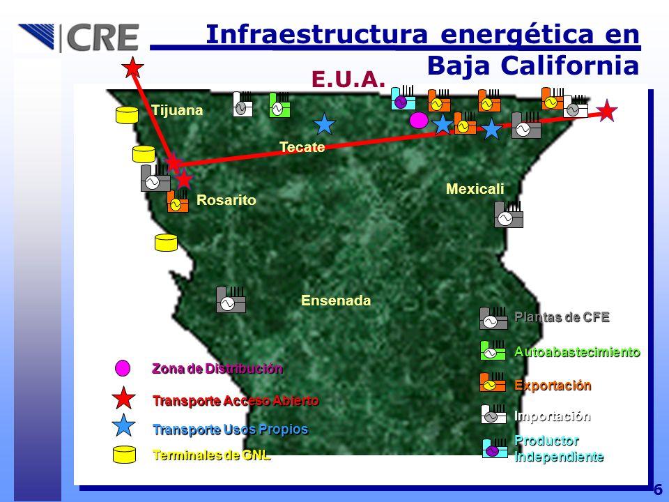 6 Infraestructura energética en Baja California E.U.A. Ensenada Autoabastecimiento Exportación Importación Productor Independiente Plantas de CFE Zona
