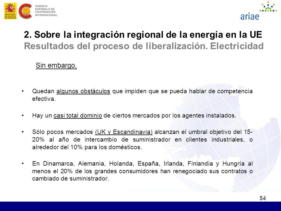 54 2. Sobre la integración regional de la energía en la UE Resultados del proceso de liberalización. Electricidad Sin embargo, Quedan algunos obstácul