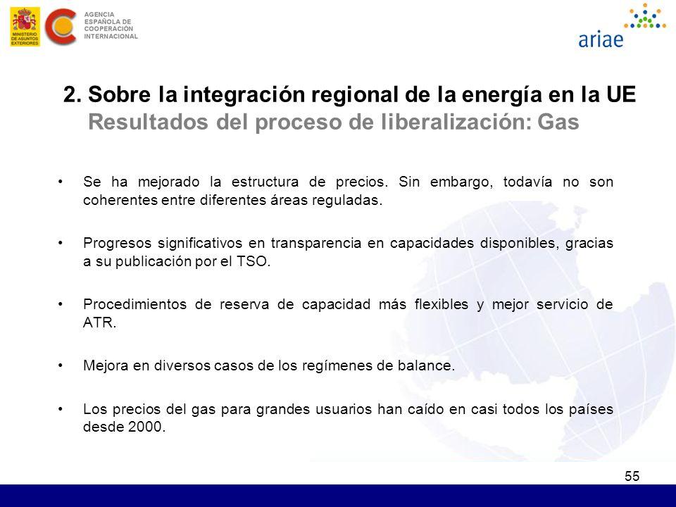 55 2. Sobre la integración regional de la energía en la UE Resultados del proceso de liberalización: Gas Se ha mejorado la estructura de precios. Sin