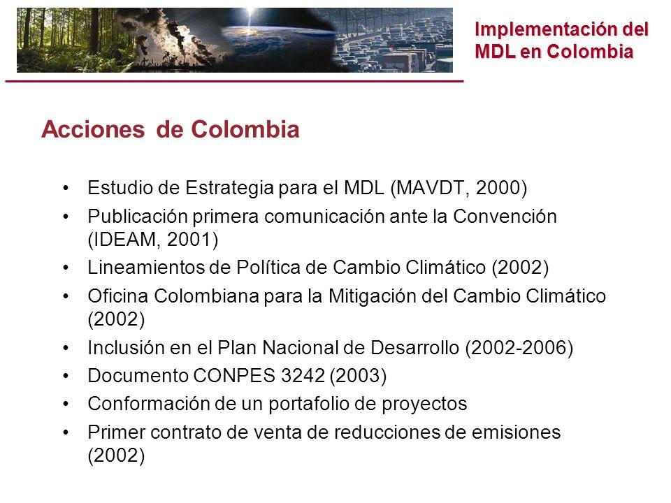 Implementación del MDL en Colombia Acciones de Colombia Estudio de Estrategia para el MDL (MAVDT, 2000) Publicación primera comunicación ante la Convención (IDEAM, 2001) Lineamientos de Política de Cambio Climático (2002) Oficina Colombiana para la Mitigación del Cambio Climático (2002) Inclusión en el Plan Nacional de Desarrollo (2002-2006) Documento CONPES 3242 (2003) Conformación de un portafolio de proyectos Primer contrato de venta de reducciones de emisiones (2002)
