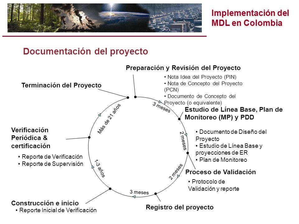 Implementación del MDL en Colombia Selección de alternativa Selección de alternativas Valoración de alternativas Definición de ideas Identificación de necesidades Pruebas del proyecto Construcción del proyecto Valoración de las ideas Ingeniería del proyecto Estudio de factibilidad Estudio de prefactibilidad Puesta a punto del proyecto Operación del proyecto Selección de alternativas PIN Definición legal del proyecto Evaluación de Ideas Valoración de escenarios Definición de actividad del proyecto real PCN Obtención de información mas precisa PDD Se evalúa si hay potencial de reducción de emisiones.