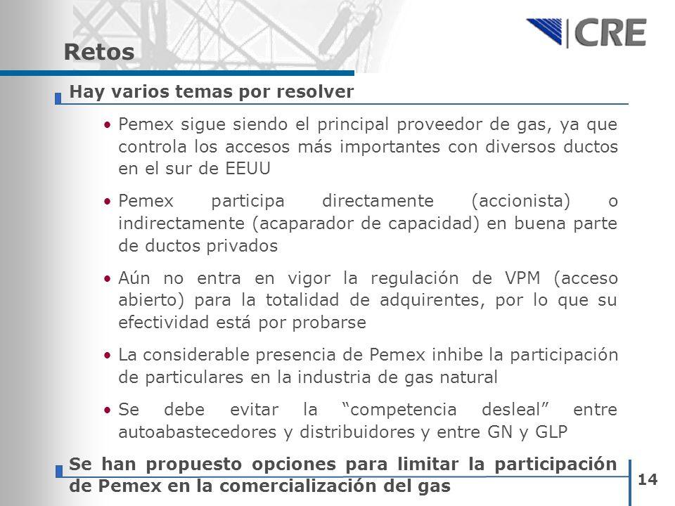 Hay varios temas por resolver Pemex sigue siendo el principal proveedor de gas, ya que controla los accesos más importantes con diversos ductos en el sur de EEUU Pemex participa directamente (accionista) o indirectamente (acaparador de capacidad) en buena parte de ductos privados Aún no entra en vigor la regulación de VPM (acceso abierto) para la totalidad de adquirentes, por lo que su efectividad está por probarse La considerable presencia de Pemex inhibe la participación de particulares en la industria de gas natural Se debe evitar la competencia desleal entre autoabastecedores y distribuidores y entre GN y GLP Se han propuesto opciones para limitar la participación de Pemex en la comercialización del gas 14 Retos