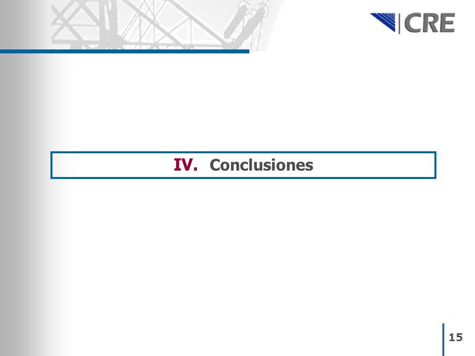 15 IV. Conclusiones