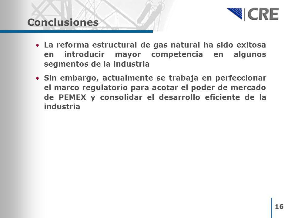 La reforma estructural de gas natural ha sido exitosa en introducir mayor competencia en algunos segmentos de la industria Sin embargo, actualmente se trabaja en perfeccionar el marco regulatorio para acotar el poder de mercado de PEMEX y consolidar el desarrollo eficiente de la industria 16 Conclusiones