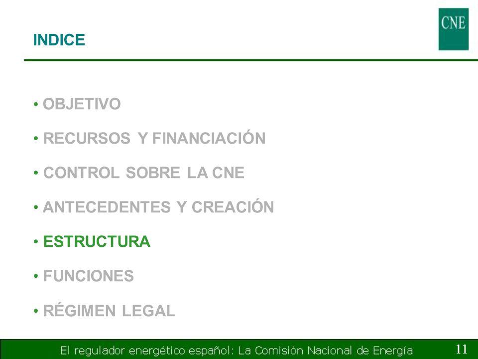 INDICE 11 OBJETIVO RECURSOS Y FINANCIACIÓN CONTROL SOBRE LA CNE ANTECEDENTES Y CREACIÓN ESTRUCTURA FUNCIONES RÉGIMEN LEGAL