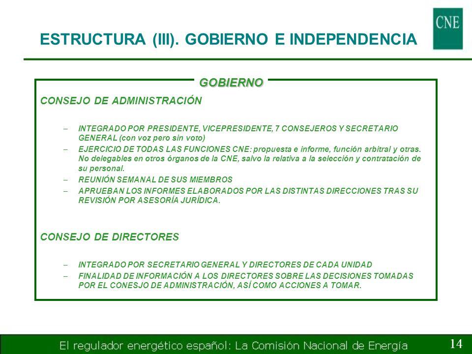 ESTRUCTURA (III). GOBIERNO E INDEPENDENCIA CONSEJO DE ADMINISTRACIÓN –INTEGRADO POR PRESIDENTE, VICEPRESIDENTE, 7 CONSEJEROS Y SECRETARIO GENERAL (con