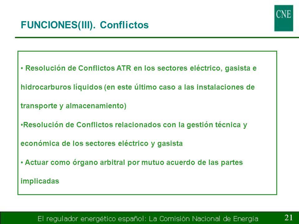 FUNCIONES(III). Conflictos 21 Resolución de Conflictos ATR en los sectores eléctrico, gasista e hidrocarburos líquidos (en este último caso a las inst