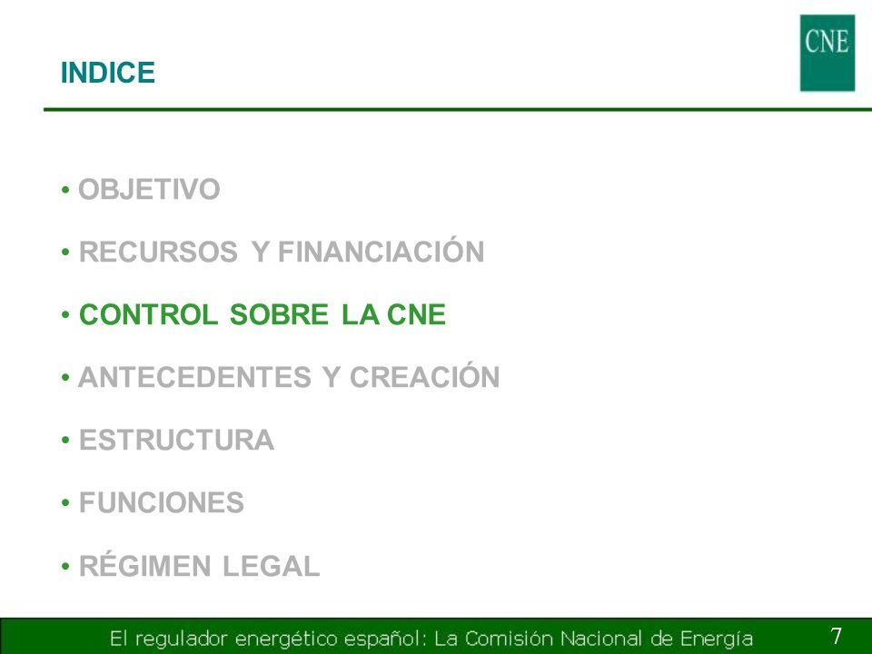 INDICE 18 OBJETIVO RECURSOS Y FINANCIACIÓN CONTROL SOBRE LA CNE ANTECEDENTES Y CREACIÓN ESTRUCTURA FUNCIONES RÉGIMEN LEGAL