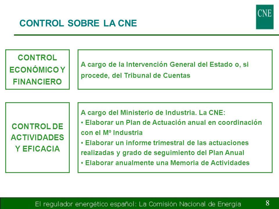 REGIMEN LEGAL (II) Real Decreto 1339/1999, de 31 de Julio, que aprueba el reglamento de la CNE.