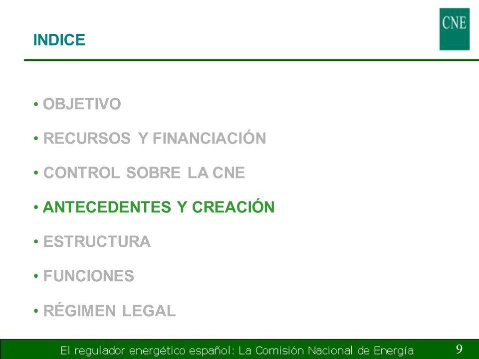 INDICE 9 OBJETIVO RECURSOS Y FINANCIACIÓN CONTROL SOBRE LA CNE ANTECEDENTES Y CREACIÓN ESTRUCTURA FUNCIONES RÉGIMEN LEGAL
