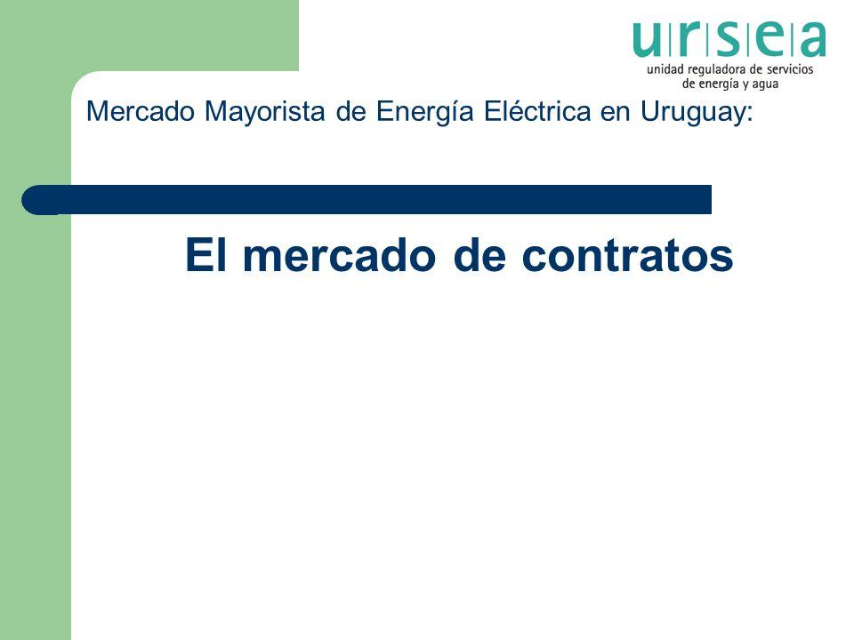 Mercado Mayorista de Energía Eléctrica en Uruguay: El mercado de contratos