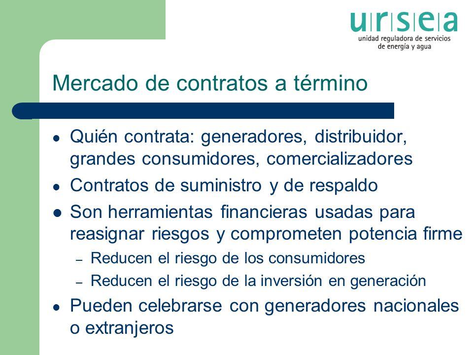 Mercado de contratos a término Quién contrata: generadores, distribuidor, grandes consumidores, comercializadores Contratos de suministro y de respald