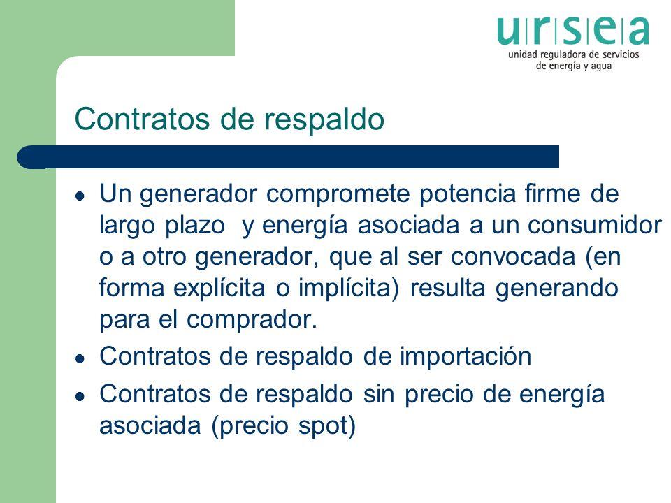 Contratos de respaldo Un generador compromete potencia firme de largo plazo y energía asociada a un consumidor o a otro generador, que al ser convocad