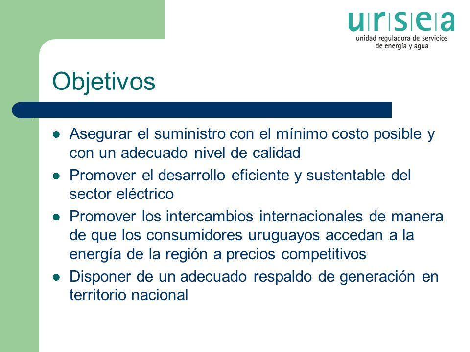 Objetivos Asegurar el suministro con el mínimo costo posible y con un adecuado nivel de calidad Promover el desarrollo eficiente y sustentable del sec