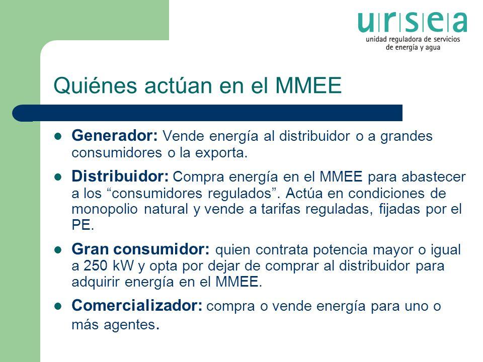 Quiénes actúan en el MMEE Generador: Vende energía al distribuidor o a grandes consumidores o la exporta. Distribuidor: Compra energía en el MMEE para