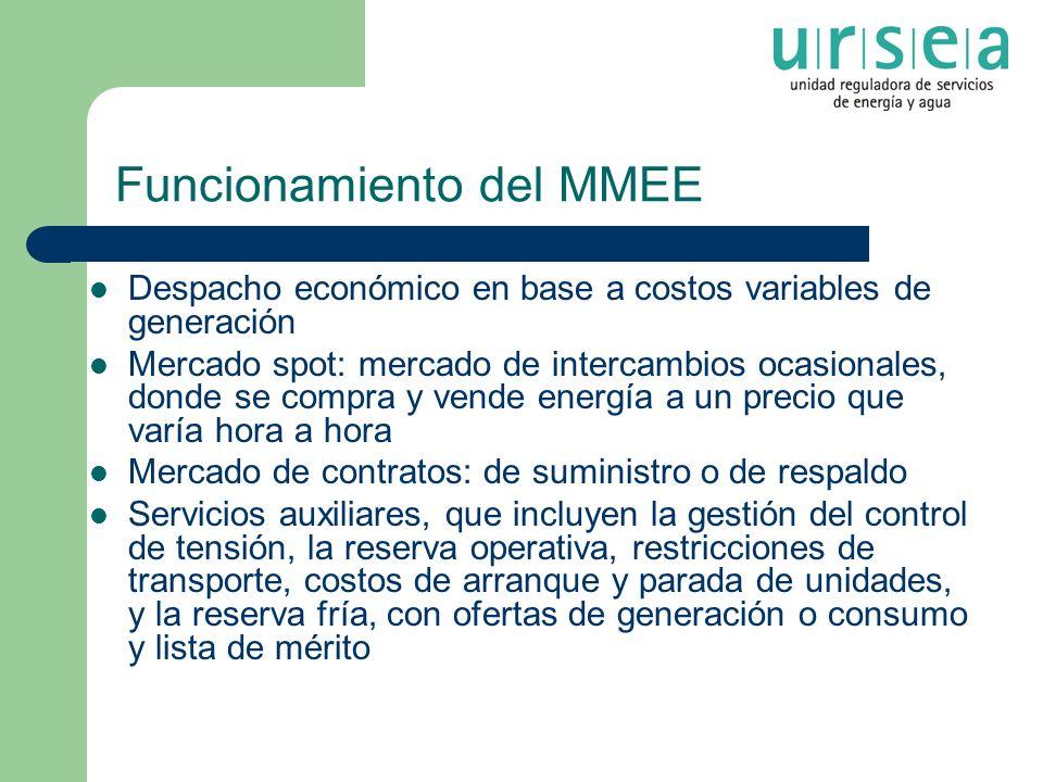 Funcionamiento del MMEE Despacho económico en base a costos variables de generación Mercado spot: mercado de intercambios ocasionales, donde se compra