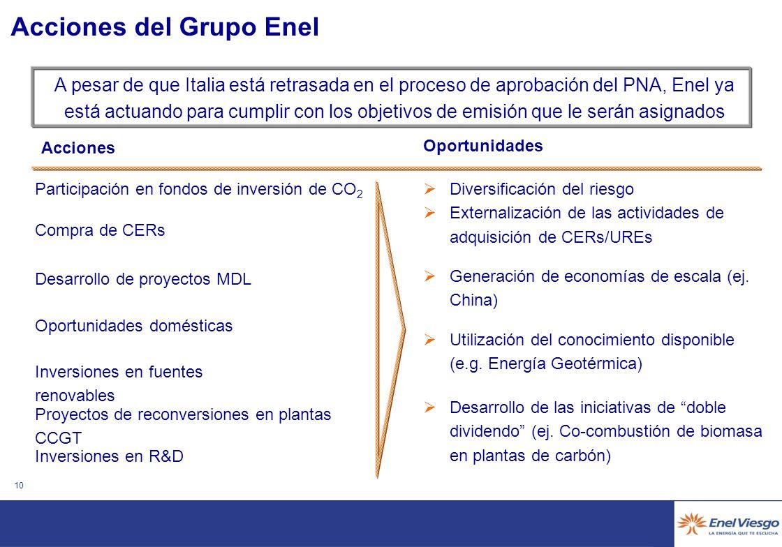 9 Enel: Elevado déficit de derechos de emisión en el 2005 Fuente: Planes Nacionales de Asignación Italiano y Español. Datos Enel Italia Mton CO2 eq. D
