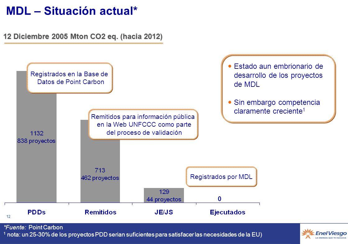 11 Agenda El Grupo Enel y su presencia en Latino América Contexto del cumplimiento con el Protocolo de Kyoto Visión sobre los Mecanismos de Desarrollo Limpio (MDLs) Necesidad de impulsar los MDL en Latino América