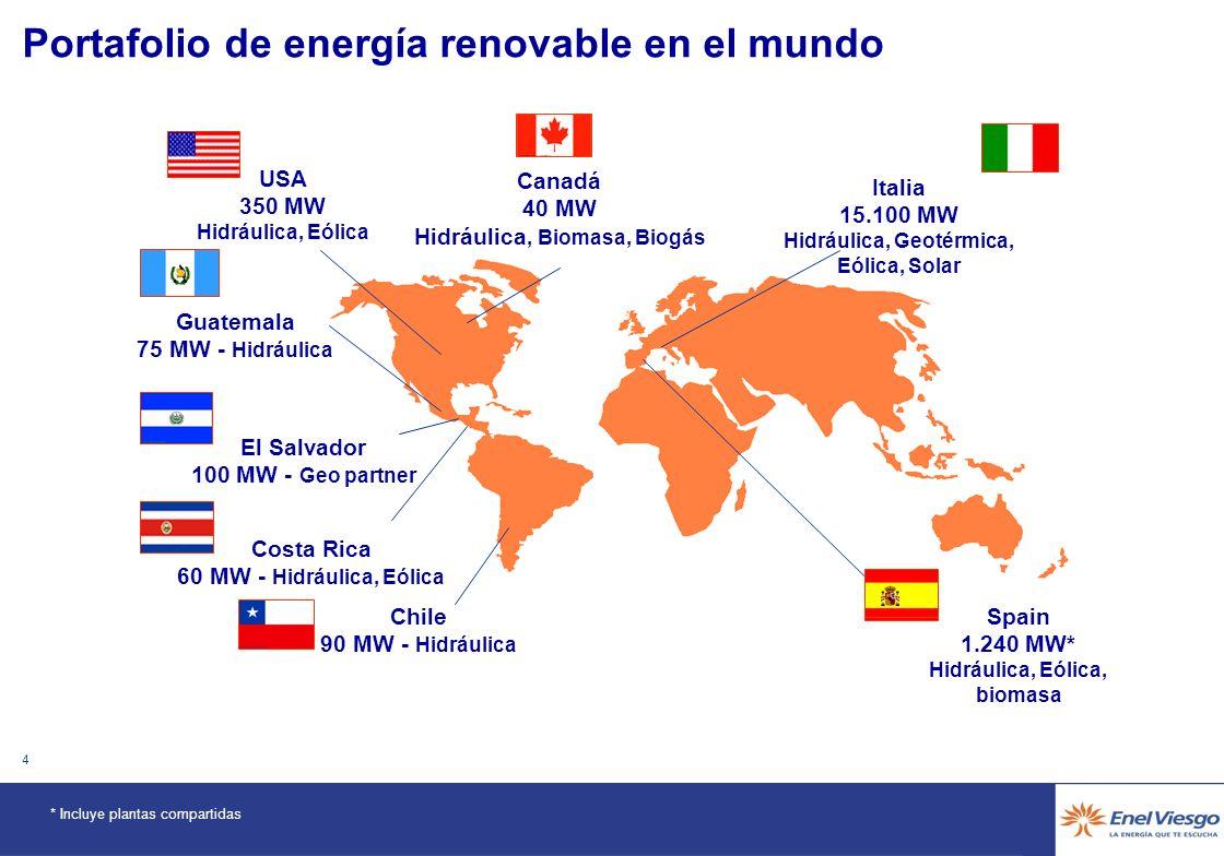 3 Presencia internacional del Grupo Enel Rumanía Compañias de distribución Banat e Dobrogea, 1,4 milones de clientes Rusia North Western acuerdo de gestión de una planta térmica 1.599 MW Térmica 604 MW Hidráulica 600.000 Clientes 1 286 MW Eolica 88 MW Hidráulica 61 MW Cogeneracion España Bulgaria 549 MW Térmica 5% Powernext Acuerdo con EdF 390 MW hidráulicos, eólicos, biomasa y biogas 325 MW hidráulicos, eólicos y geotérmicos Europa Eslovaquia Slovenske Electrarne 6.880 MW 11 GW de capacidad instalada.