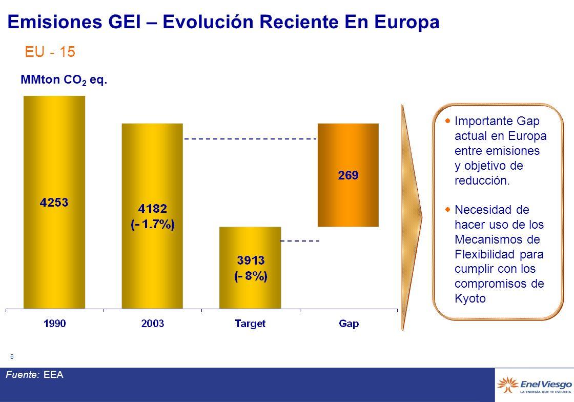 5 Agenda El Grupo Enel y su presencia en Latino América Contexto del cumplimiento con el Protocolo de Kyoto Visión sobre los Mecanismos de Desarrollo