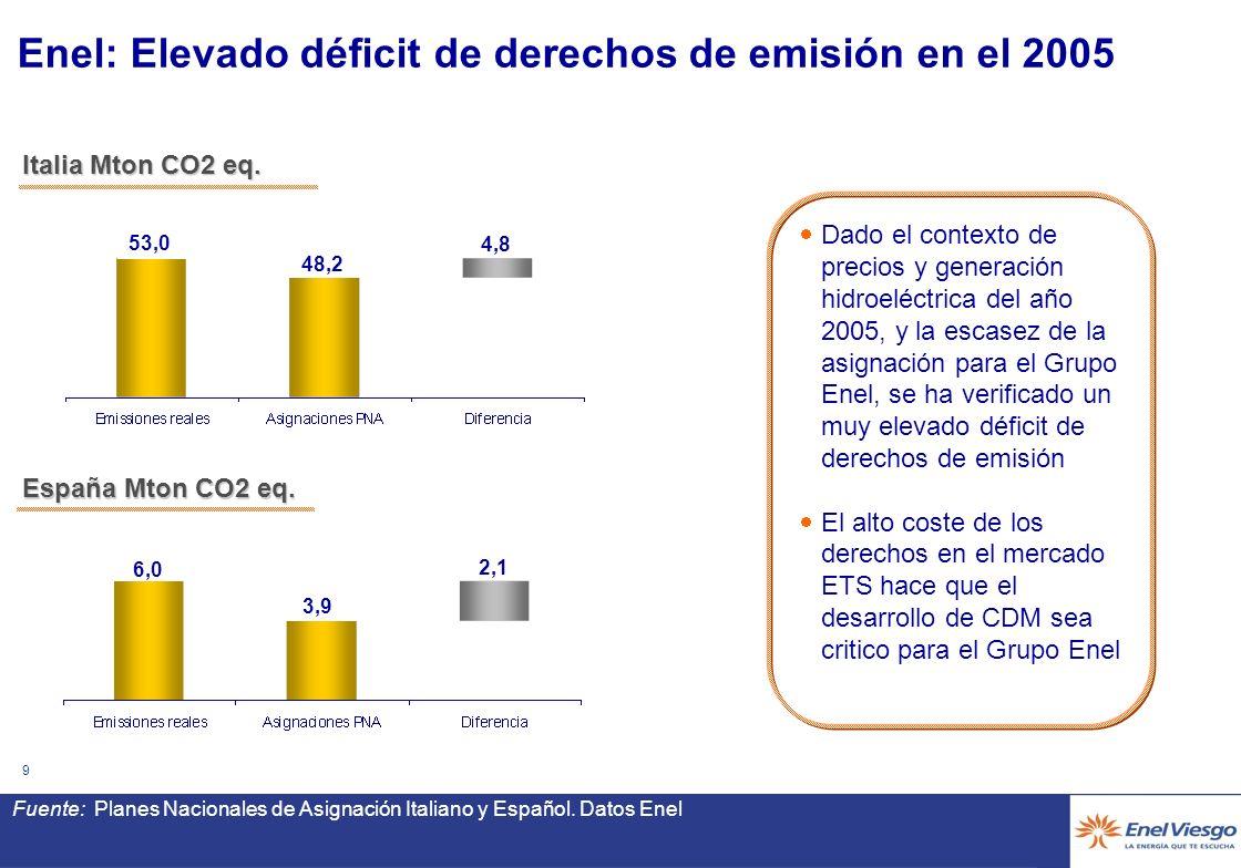 8 Acuerdo voluntario firmado con los Ministerios de Medioambiente e Industria en 2000 Compromiso de Enel con la reducción de emisiones Enel se compromete a reducir sus emisiones específicas a 510 g CO 2 /Kwh.