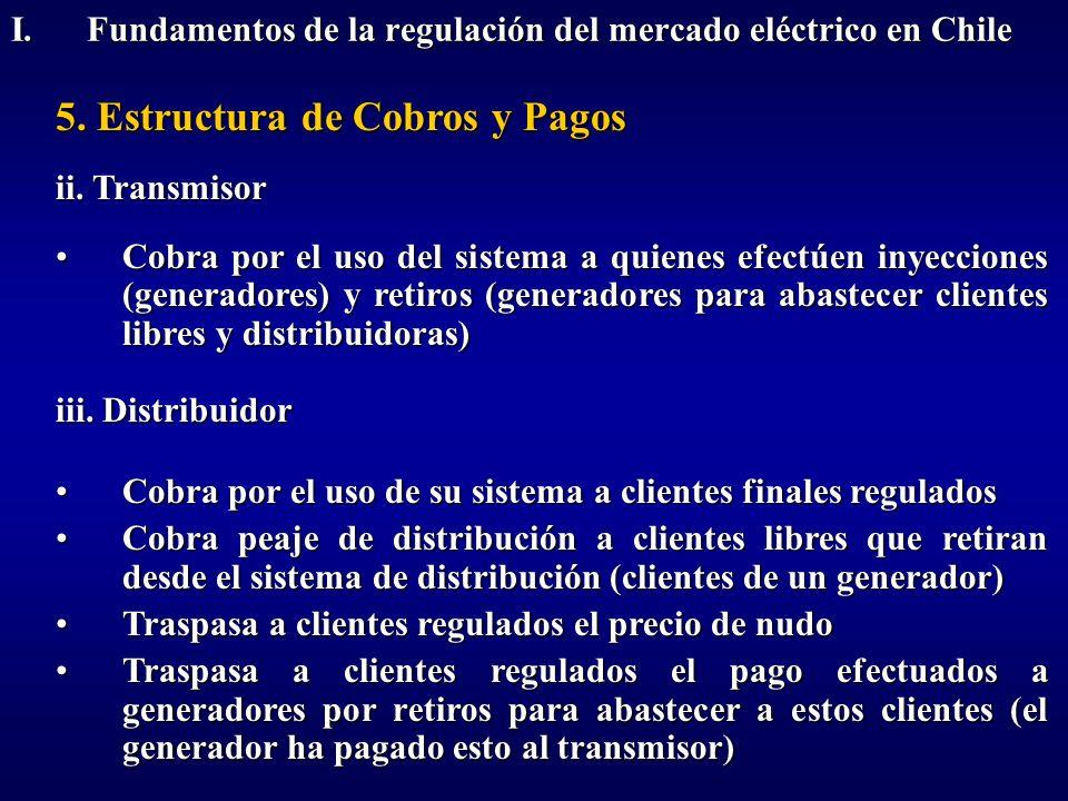 I. Fundamentos de la regulación del mercado eléctrico en Chile 5. Estructura de Cobros y Pagos ii. Transmisor Cobra por el uso del sistema a quienes e