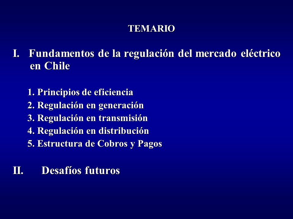 TEMARIO I. Fundamentos de la regulación del mercado eléctrico en Chile 1. Principios de eficiencia 2. Regulación en generación 3. Regulación en transm