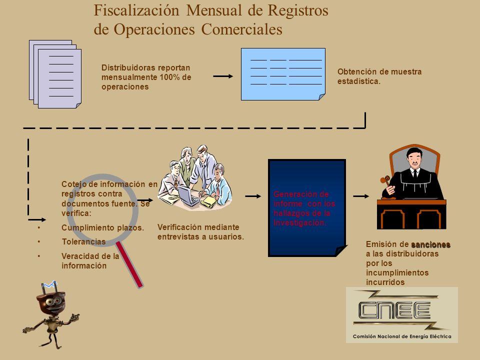Fiscalización Mensual de Registros de Operaciones Comerciales Distribuidoras reportan mensualmente 100% de operaciones Obtención de muestra estadístic