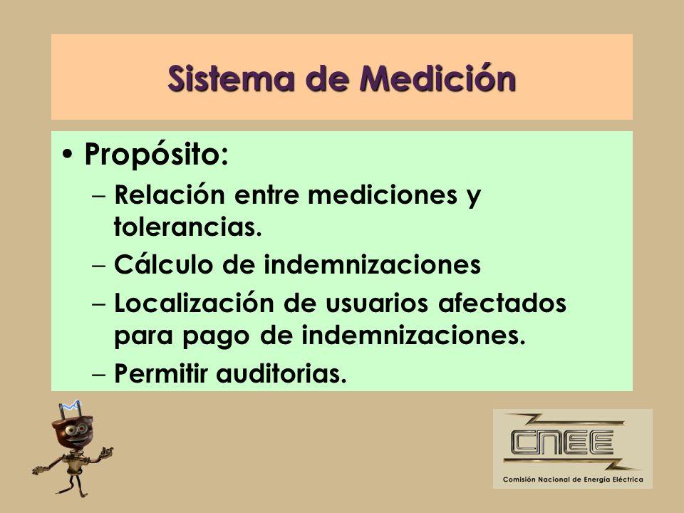 Sistema de Medición Propósito: – Relación entre mediciones y tolerancias. – Cálculo de indemnizaciones – Localización de usuarios afectados para pago