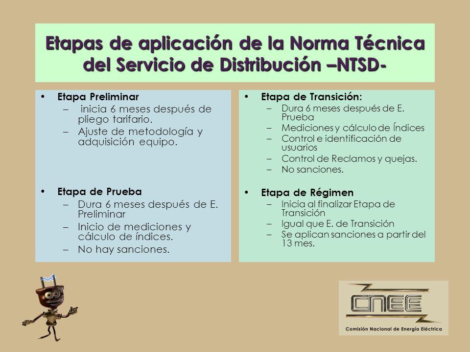 Etapas de aplicación de la Norma Técnica del Servicio de Distribución –NTSD- Etapa Preliminar – inicia 6 meses después de pliego tarifario. –Ajuste de