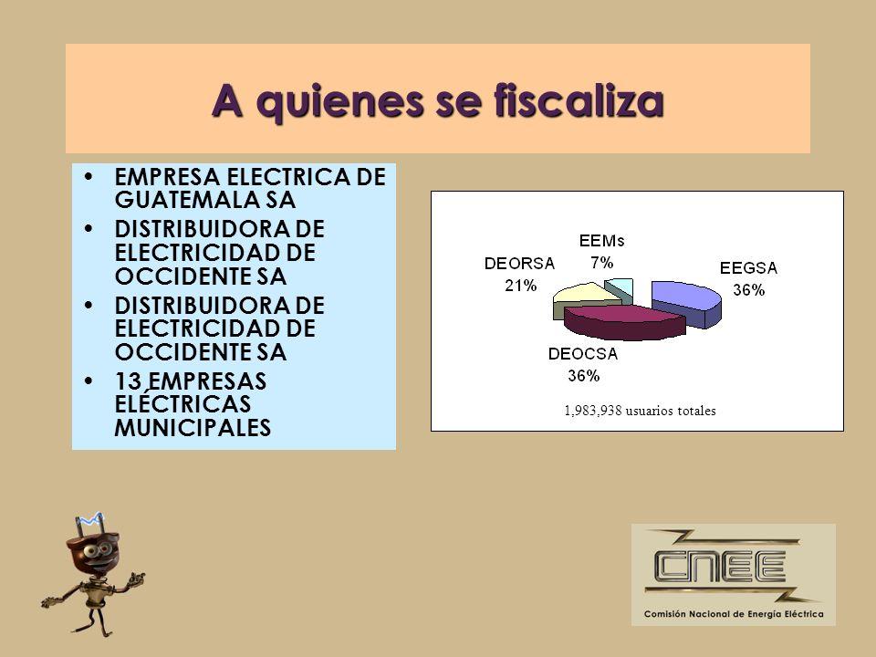 A quienes se fiscaliza EMPRESA ELECTRICA DE GUATEMALA SA DISTRIBUIDORA DE ELECTRICIDAD DE OCCIDENTE SA 13 EMPRESAS ELÉCTRICAS MUNICIPALES 1,983,938 us
