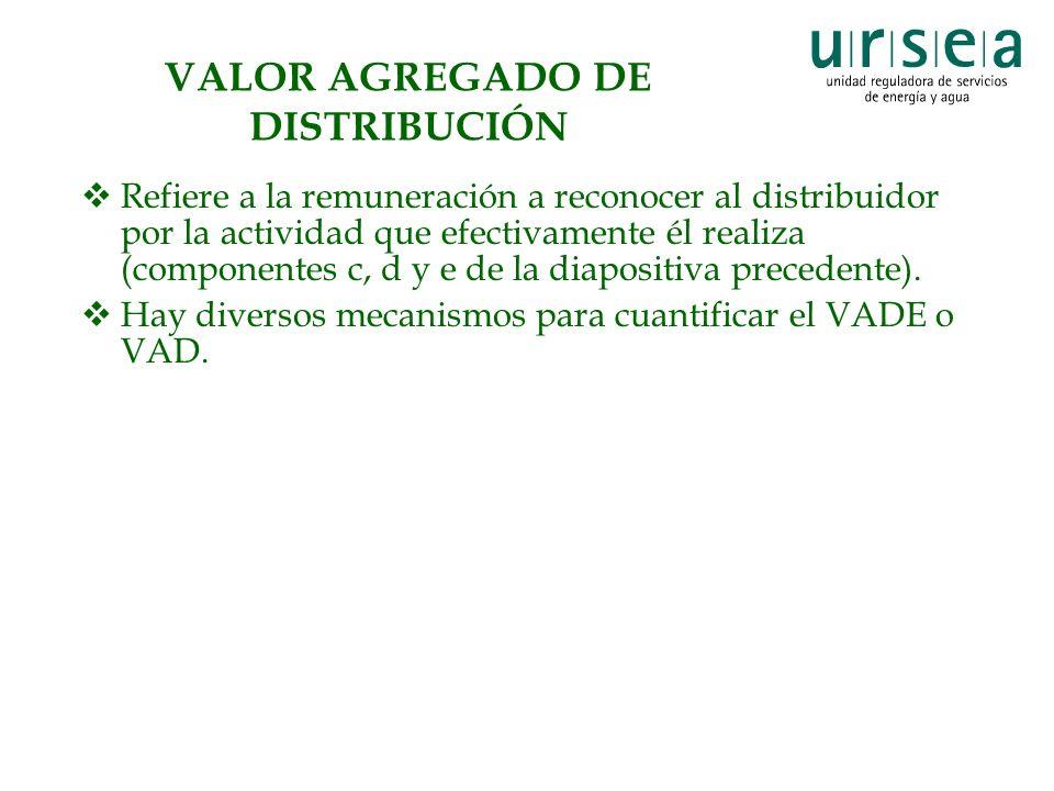 VALOR AGREGADO DE DISTRIBUCIÓN Refiere a la remuneración a reconocer al distribuidor por la actividad que efectivamente él realiza (componentes c, d y e de la diapositiva precedente).