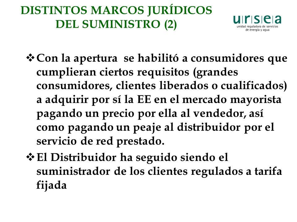 DISTINTOS MARCOS JURÍDICOS DEL SUMINISTRO (2) Con la apertura se habilitó a consumidores que cumplieran ciertos requisitos (grandes consumidores, clie