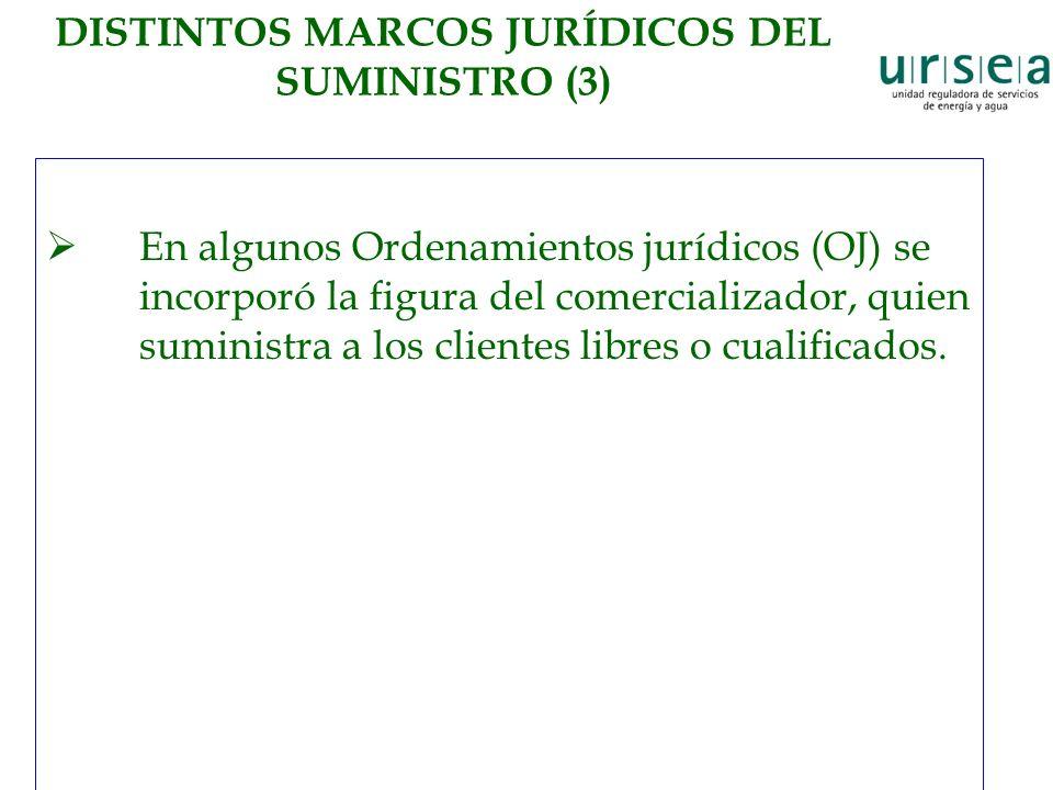 DISTINTOS MARCOS JURÍDICOS DEL SUMINISTRO (3) En algunos Ordenamientos jurídicos (OJ) se incorporó la figura del comercializador, quien suministra a los clientes libres o cualificados.