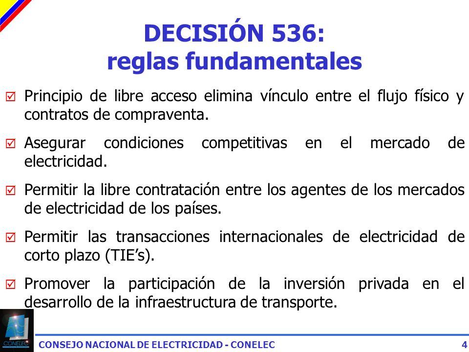 CONSEJO NACIONAL DE ELECTRICIDAD - CONELEC4 Principio de libre acceso elimina vínculo entre el flujo físico y contratos de compraventa.