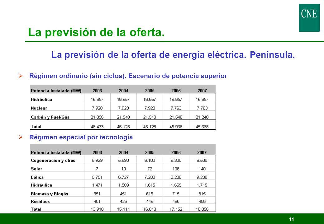 11 Régimen ordinario (sin ciclos). Escenario de potencia superior Régimen especial por tecnología La previsión de la oferta de energía eléctrica. Pení