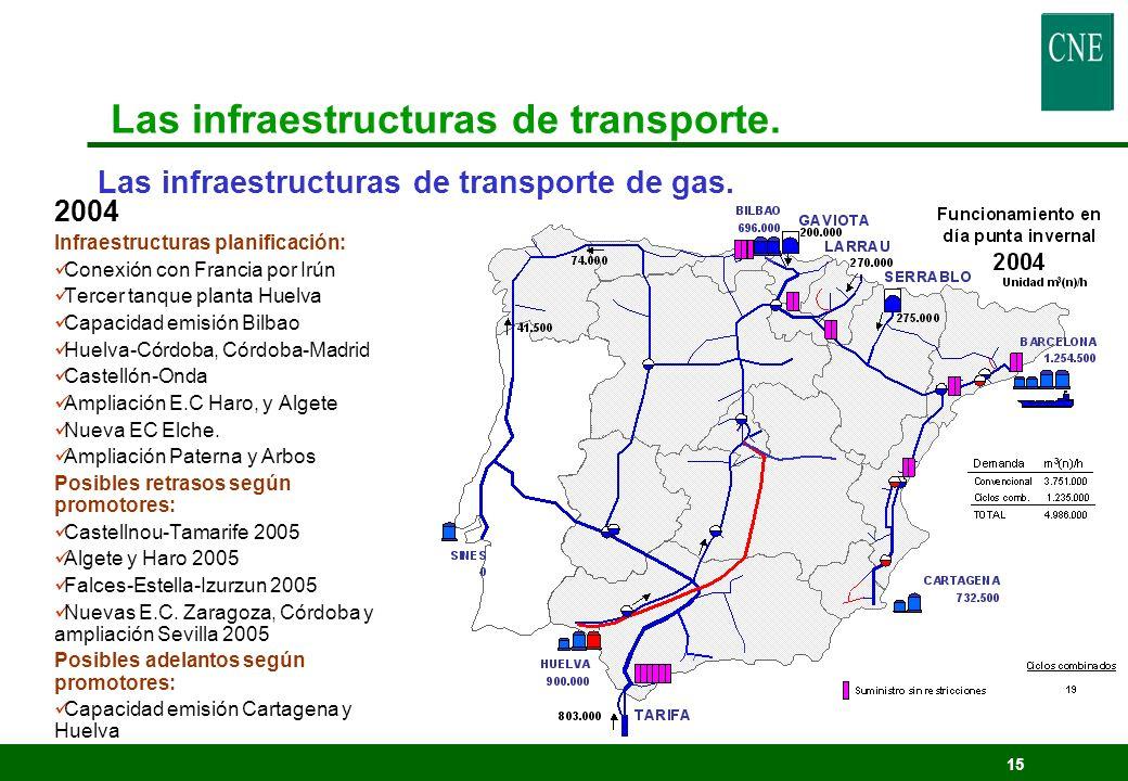 15 Las infraestructuras de transporte de gas. 2004 Infraestructuras planificación: Conexión con Francia por Irún Tercer tanque planta Huelva Capacidad