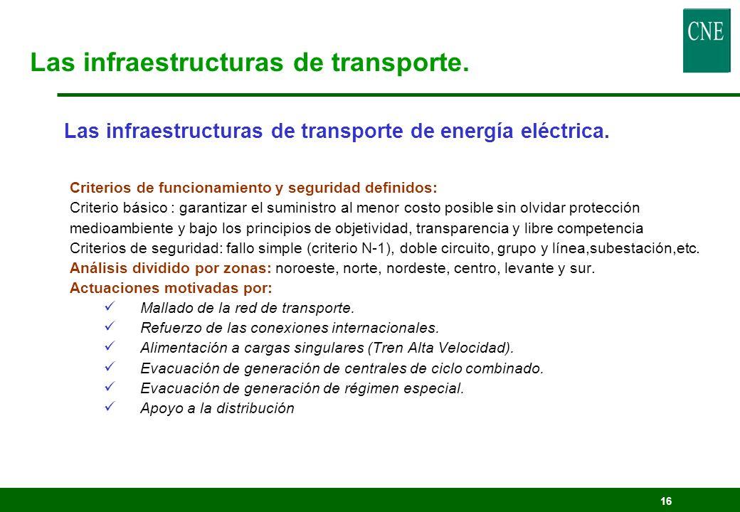 16 Las infraestructuras de transporte de energía eléctrica. Criterios de funcionamiento y seguridad definidos: Criterio básico : garantizar el suminis