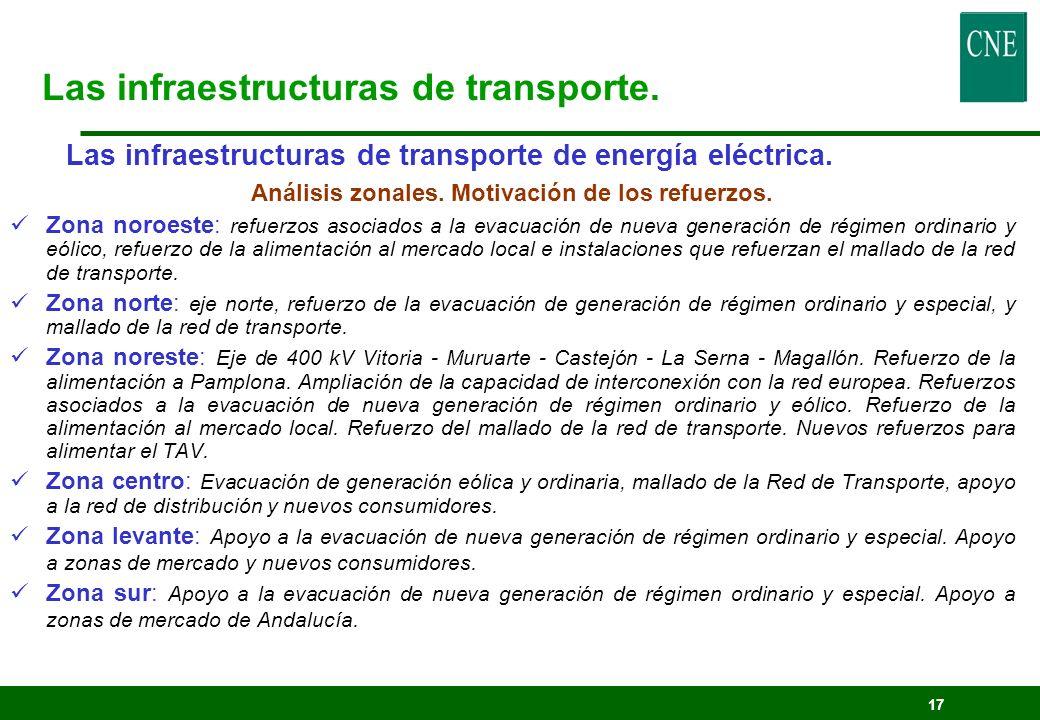 17 Las infraestructuras de transporte de energía eléctrica. Análisis zonales. Motivación de los refuerzos. Zona noroeste: refuerzos asociados a la eva