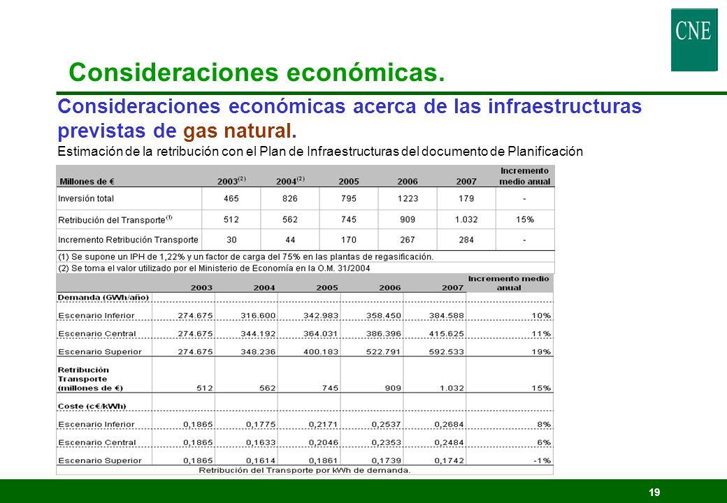 19 Consideraciones económicas. Consideraciones económicas acerca de las infraestructuras previstas de gas natural. Estimación de la retribución con el