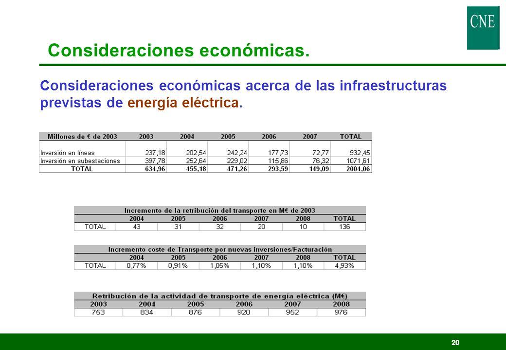 20 Consideraciones económicas acerca de las infraestructuras previstas de energía eléctrica. Consideraciones económicas.