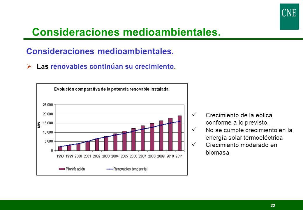 22 Consideraciones medioambientales. Las renovables continúan su crecimiento. Crecimiento de la eólica conforme a lo previsto. No se cumple crecimient