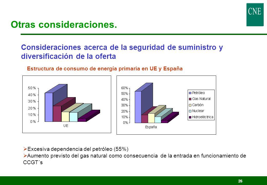 26 Consideraciones acerca de la seguridad de suministro y diversificación de la oferta Otras consideraciones. Estructura de consumo de energía primari