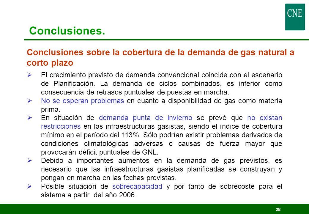 28 Conclusiones. Conclusiones sobre la cobertura de la demanda de gas natural a corto plazo El crecimiento previsto de demanda convencional coincide c