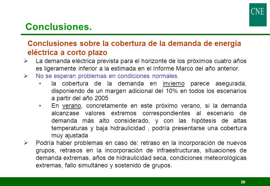 29 Conclusiones sobre la cobertura de la demanda de energía eléctrica a corto plazo La demanda eléctrica prevista para el horizonte de los próximos cu