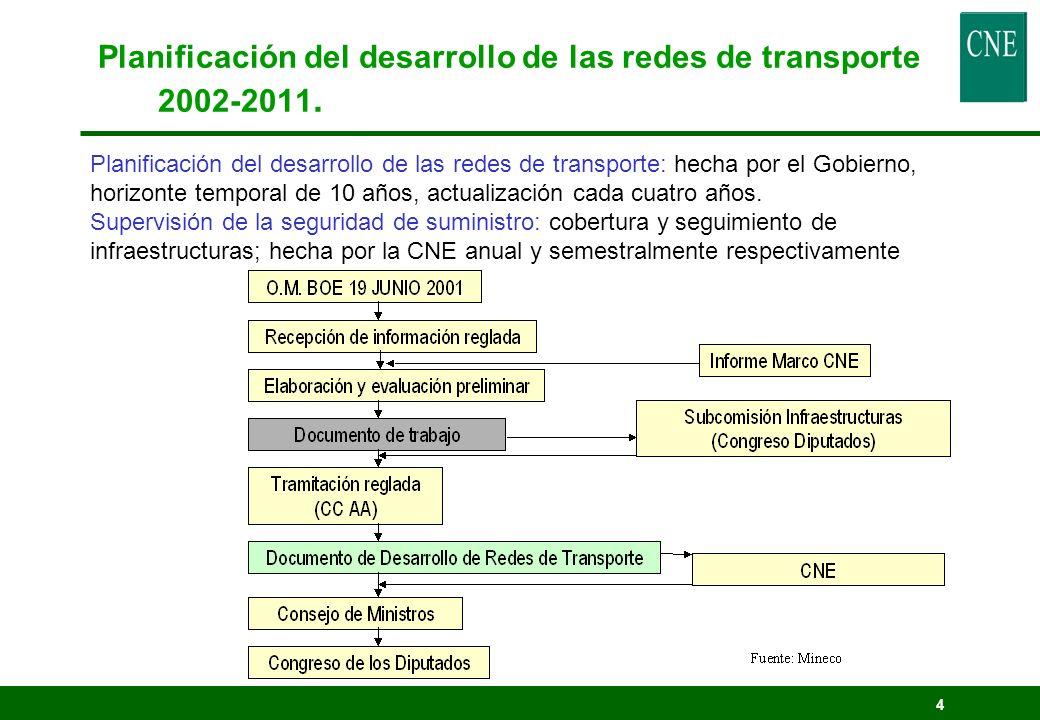 4 Planificación del desarrollo de las redes de transporte 2002-2011. Planificación del desarrollo de las redes de transporte: hecha por el Gobierno, h